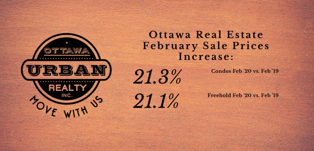 Stats Feb 2020